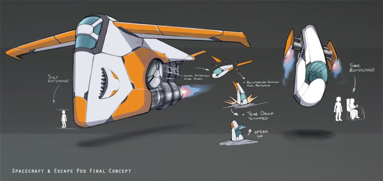 Final SpaceCraft designs by Muhd Faiz